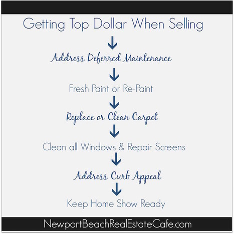 Getting Top Dollar when Selling Your Newport Beach | Newport Beach Real Estate | Scoop.it