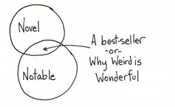 Why Weird is Wonderful (and Bankable) | Robinson Staff Resources | Scoop.it