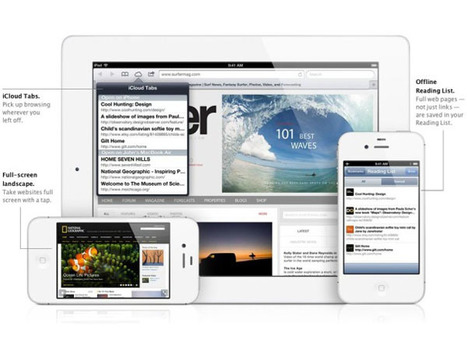 iOS 6 features that will change the iPad - CNET | iPads in Ed | Scoop.it