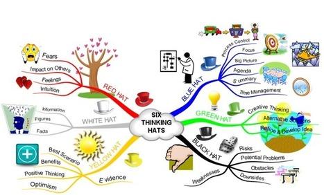 6 thinking hats a succinct summary mind map mad imindmap scoop - I Mindmap