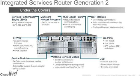 Cisco 1900 router configuration step by step pd cisco 1900 router configuration step by step pdf 41 fandeluxe Choice Image