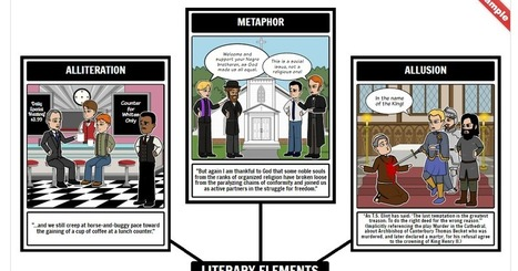 Storyboard That Offers Lesson Plans for Every Month | Daring Ed Tech | Scoop.it