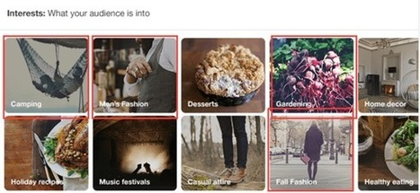 How to Use Pinterest Analytics to Build Buyer Personas  | Pinterest for Business | Scoop.it