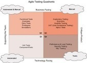Agile Testing and Process Thoughts with Janet Gregory: The Power of Personas in Exploratory Testing | UXploration | Scoop.it
