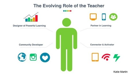 The Evolving Role of the Teacher | Creative Tools... and ESL | Scoop.it