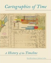 Cartographies of Time: A Visual History of the Timeline | Information visualization | Scoop.it