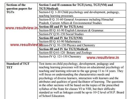 HP TET 2016 Application Form HP TGT (Arts, Medi