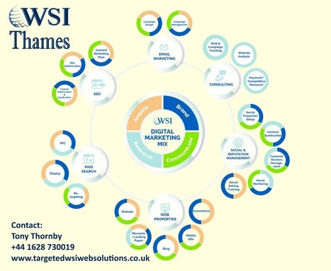 WSI Digital Marketing Mix infographic - WSI Thames | Top Internet Marketing Infographics - in my opinion | Scoop.it