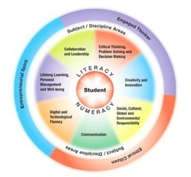 What if school was more like this?   Rethinking Public Education   Scoop.it