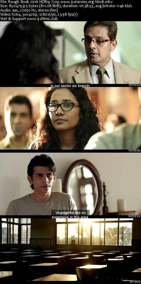 Thoda Pyaar Thoda Magic full movie hd 1080p blu-ray hindi movie online