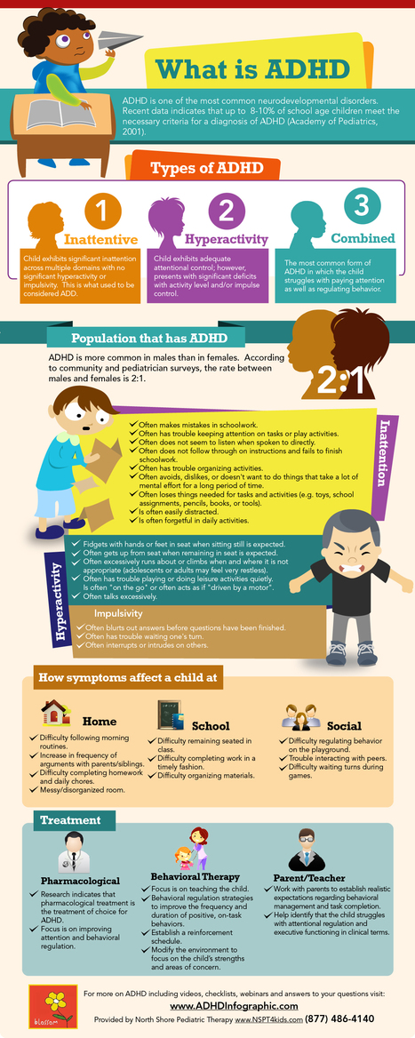 Two Awesome Visuals On ADHD for Teachers | The 21st Century | Scoop.it