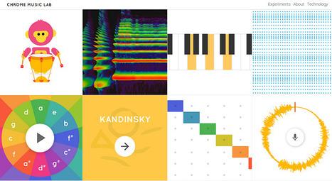 Musique et numérique. Créer, analyser, visualiser la musique avec Chrome Music Lab | Culture numérique | Scoop.it