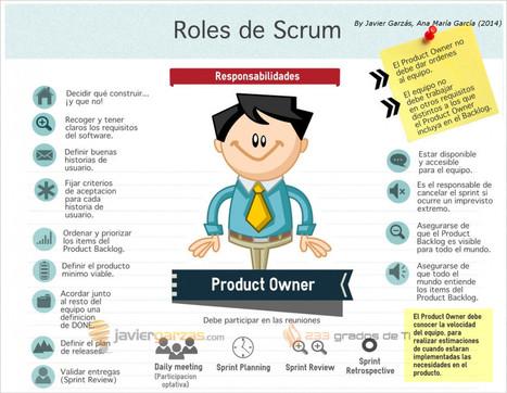 Una infografía (en español) sobre el Rol del Product Owner - Javier Garzás | Javier Garzás | Orgulloso de ser Ingeniero en Informática | Scoop.it