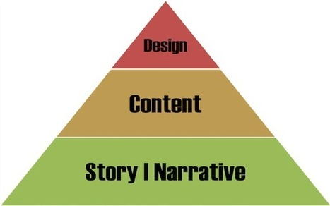 Websites Are A Story: Telling stories with your designs | Just Story It! Biz Storytelling | Scoop.it