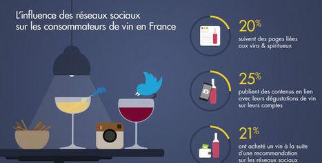 L'influence des technologies digitales sur le vin en 2016 | Internet world | Scoop.it