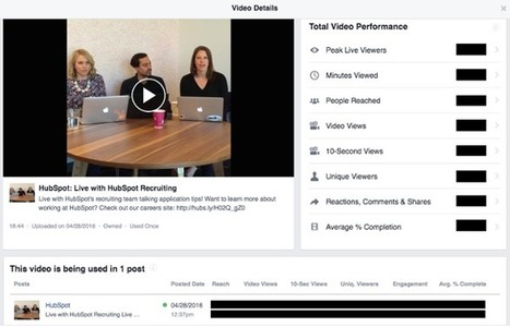 How to Use Facebook Live: A Complete Guide | Marketing Tips | Scoop.it