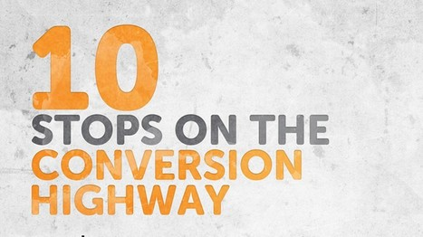 10 Stops to Take on the Road to Lead-Generating Landing Pages [INFOGRAPHIC] | Landing Page World | Scoop.it