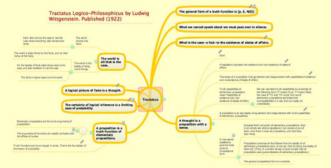 Mind-Mapping And The Digitization Of Learning | Inside Education | Scoop.it