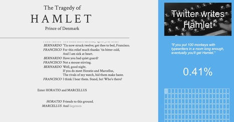 Twitter writes Hamlet - #netart installation by Emmanuel Pire // #mediaart #artnumerique | Socialart | Scoop.it
