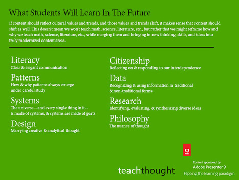 What Students Will Learn in the Future | 21st Century Technology Integration | Scoop.it