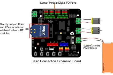 Romeo All-In-One Microcontroller V2.2 R3 Arduino Compatible | Microcontrollers For Building Robots | Computer Science in Middle and High Schools | Scoop.it