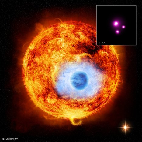 NASA X-ray spots amazing exoplanet eclipse | JOIN SCOOP.IT AND FOLLOW ME ON SCOOP.IT | Scoop.it