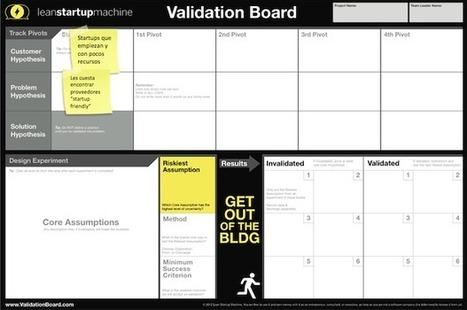 Validation Board, una herramienta para gestionar tus hipótesis   Herramientas de marketing   Scoop.it