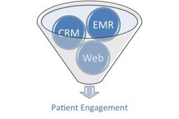 Voice Recognition Technology: Making Patient Engagement a Reality   Realms of Healthcare and Business   Scoop.it