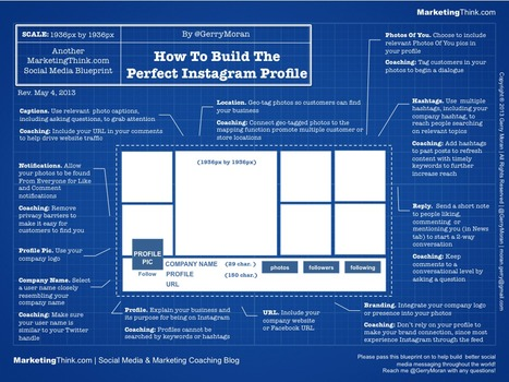 Infographic To Build The Perfect Instagram Profile - MarketingThink by Gerry Moran | The MarTech Digest | Scoop.it