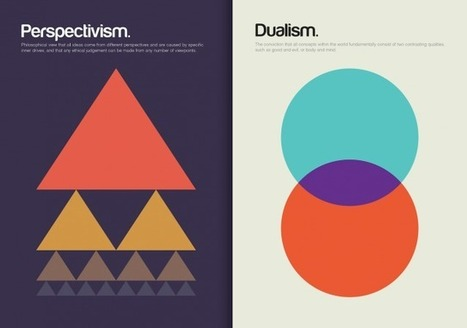 Philosophy Graphic Posters   ma curation2web   Scoop.it