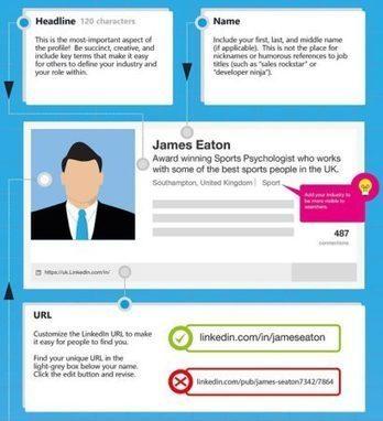 7 astuces incroyablement simples pour trouver des clients B2B avec LinkedIn   Digital Marketing Cyril Bladier   Scoop.it