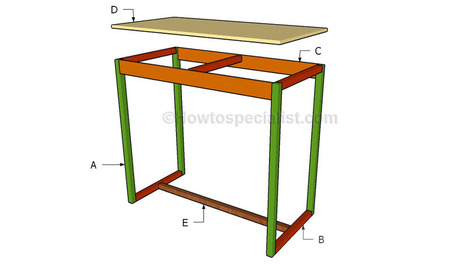 How to build a bar table | HowToSpecialist - How to Build, Step by Step DIY Plans | Diy Furniture Plans | Scoop.it