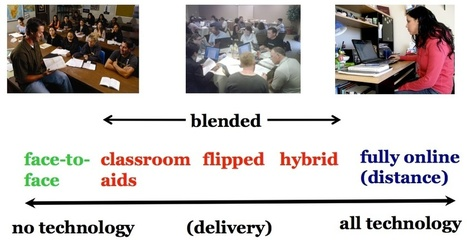 10 key takeaways about differences between classroom, blended, online and open learning | Knowledge Engineering | Scoop.it
