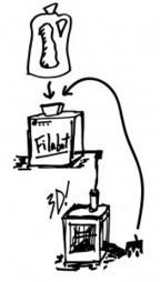 Filabot, le robot ménager qui recycle vos plastiques pour l'impression 3D | Changer la donne | Scoop.it