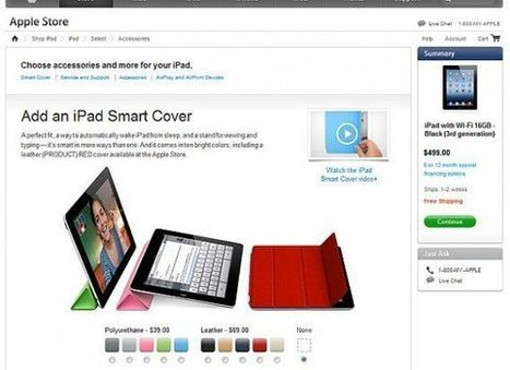16 Ecommerce A/B Test Ideas Backed by UX Research | Web Content Enjoyneering | Scoop.it