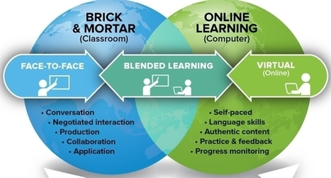 Blended Learning | 21st Century Librarian | Scoop.it