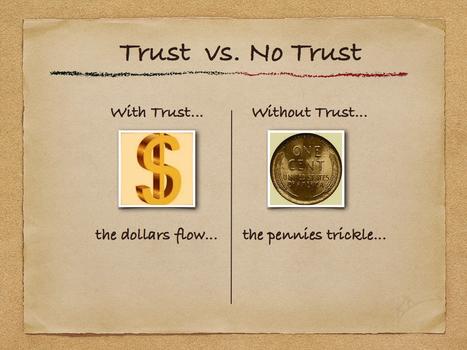 How The Best Leaders Build Trust | Value: Trust | Scoop.it
