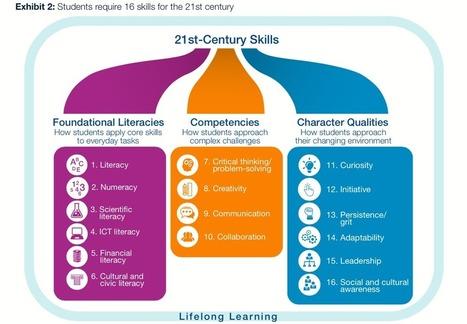La tecnología educativa que nos espera | Jordi Adell @jordi_a | el mundo doscero | Scoop.it