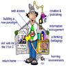 ICT in de lerarenopleiding