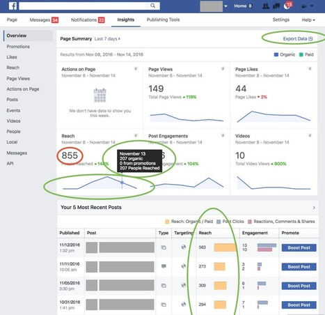 """""""An Update on Metrics and Reporting"""" 