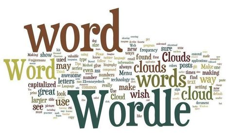 12 Valuable Wordle Tips You Must Read...Word Clouds in Education Series: Part 1 | Transformative tools, schools and pedagogy | Scoop.it