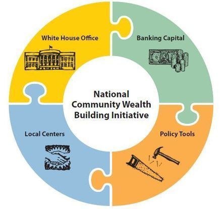 Rebuilding America's Communities | Healthy and Sustainable Living MOOC 2014 | Scoop.it