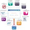Cultures numériques - Digital society & cultures