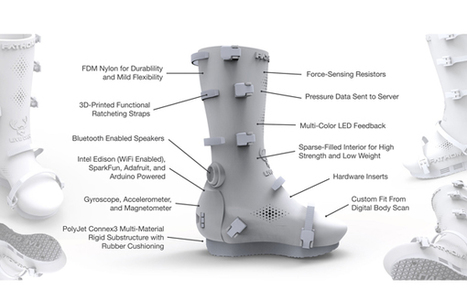3D printed cast mends bones and plays music | Additive Manufacturing News | Scoop.it