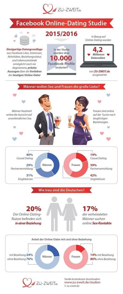 Iglesia Ni Cristo online dating