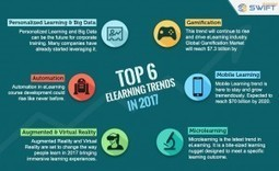 Top 6 eLearning Trends to Watch Out For 2017 | Teaching and Learning software and topics | Scoop.it