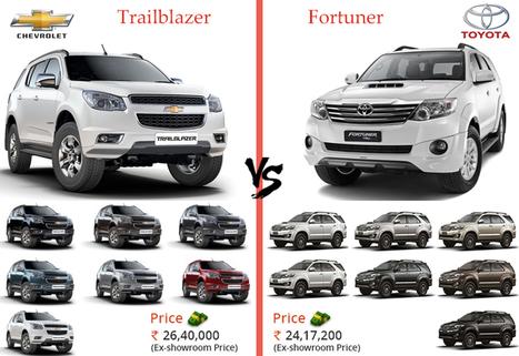 Comparison Chevrolet Trailblazer Vs Toyota Fo