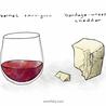 Wine n Beer Fun & Facts