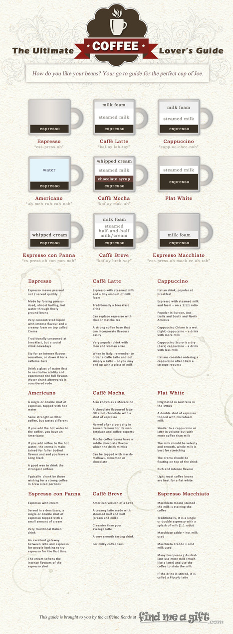 The Ultimate Coffee Lovers Guide | Find Me A Gift | Infographics Universe | Scoop.it