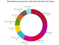 La Belgique, première source de visite à l'international pour les sites français | Going social | Scoop.it